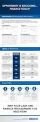 10 steps to leasing a leasing options stens biofeedback u0026 neurofeedback training