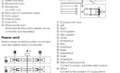 100 wiring diagram renault megane 2001 renault kangoo