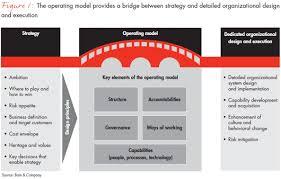 operating model template winning operating models for global insurance companies bain