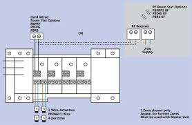 polypipe wiring centre central heating systems u0026 boiler control