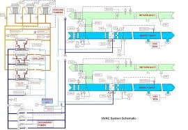 Home Design Hvac Air Conditioning Hvac Pleasing Home Hvac Design Home Design Ideas