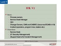help desk organizational structure what itil v3 doesn t say about organisational structure