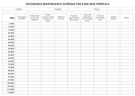 preventive maintenance checklist preventive maintenance template
