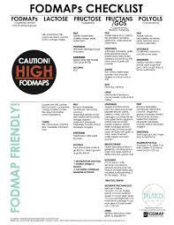 fod map fodmap foods checklist i you
