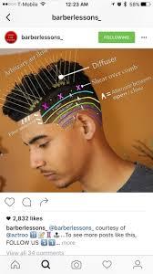 29 best tutorial images on pinterest barber shop men u0027s cuts and