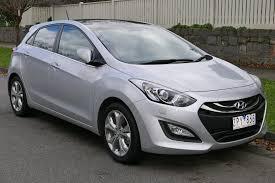 hyundai spirra автомобільна промисловість у південній кореї u2014 вікіпедія