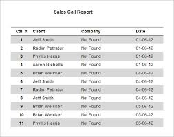 Sales Call Report Template Excel by Call Report Template 6 Free Excel Word Pdf Documents