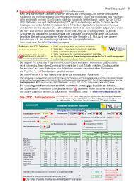 Postleitzahl Bad Nauheim Die Bewertung Des Heizenergieverbrauchs Mit Den Gradtagszahlen Gtz