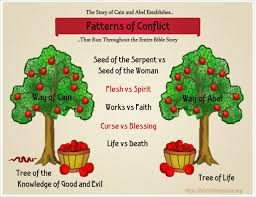 tree of life his truth my voice