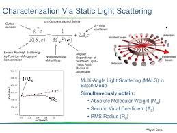 multi angle light scattering phase behavior and characterization of polyelectrolyte complexes