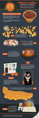 best 25 halloween around the world ideas on pinterest simple