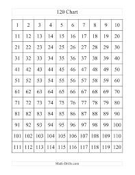 number printable image gallery category clip art library