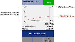 attenuation insertion loss troubleshooting and testing fluke