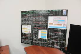 Csuf Map Suraj Bennur Center For Cybersecurity Csuf