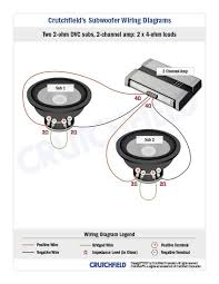 subwoofer wiring diagram dual 2 ohm wiring diagrams