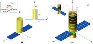 simulation on change of generic satellite radar cross section via