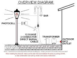 outdoor l post wiring diagram how to wire outdoor lights as well