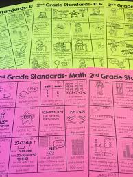 2nd grade common core standards in a student friendly visual