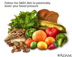 the dash diet plan motleyhealth