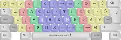 us international keyboard layout pound sign customization is there a tool to quickly create custom keyboard