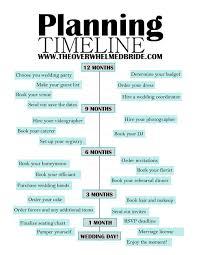 wedding planning schedule wedding planning resources the overwhelmed wedding