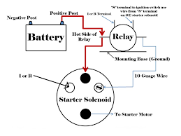28 wiring diagram for remote starter solenoid solved i need