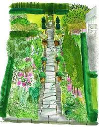 413 best outdoors beds and plans images on pinterest gardening