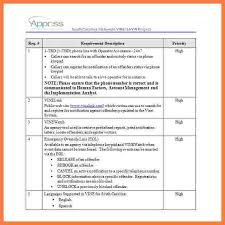 report requirements template 6 report requirements gathering template progress report