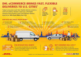 s day delivery dhl rolls out new same day delivery service for online retailers zdnet