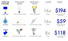 what size is standard light bulb base standard light socket size l socket base sizes full image for