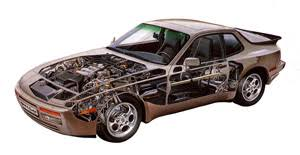 porsche 944 turbo s specs signal to noise mercedes gps antenna