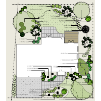 home layout plans landscape plans learn about landscape design planning and layout