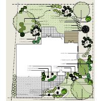 site plan design landscape plans learn about landscape design planning and layout