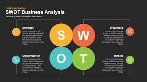 swot business analysis powerpoint keynote template slidebazaar