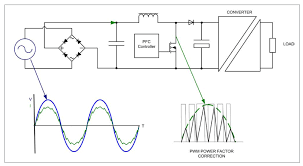 Led Light Flicker Problem Emi Problems In Triac Dimmable Led Drivers By Recom Lighting U2014 Led