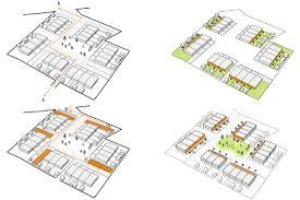 bureau urbanisme buur bureau d urbanisme projets agnetendal viz diagrams