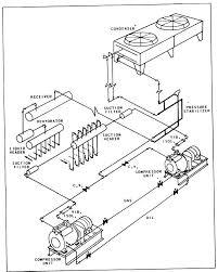 p u0026id u2013 piping and instrumentation diagrams pid u2013 readingrat net