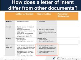 analytical vs argumentative essay consulting company resume
