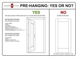 Custom Order Interior Doors Custom Order Doors Image Gallery Exterior Door Thickness Home