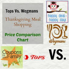 thanksgiving meal shopping tops vs wegmans prices updated 11