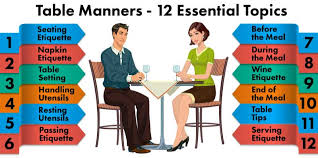 Table Manners   12 essential steps to mastering table manners