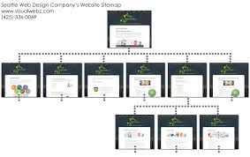 sitemap sitemap seattle website design company website sitemap