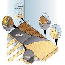 Installing Hardwood Floor How To Install Hardwood Floors Thefloors Co