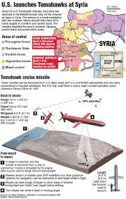 target black friday nashua nh today hours russia warns u s after strike in syria new hampshire