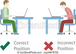 Computer Desk Posture Eps Vectors Of Correct And Incorrect Sitting Posture At Computer