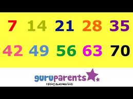 Counting By 7s Song Skip Counting By 7s Song