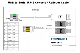 usb to rj45 wiring diagram usb wiring diagrams instruction