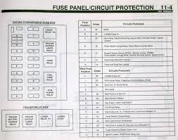 ford fuse box for 1984 ford wiring diagrams