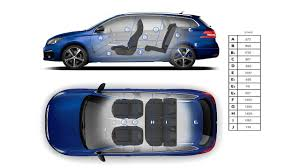 peugeot 308 interior new peugeot 308 sw technical and engine specifications
