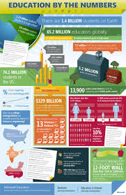 188 best education the key to everything images on pinterest education by the numbers infographic